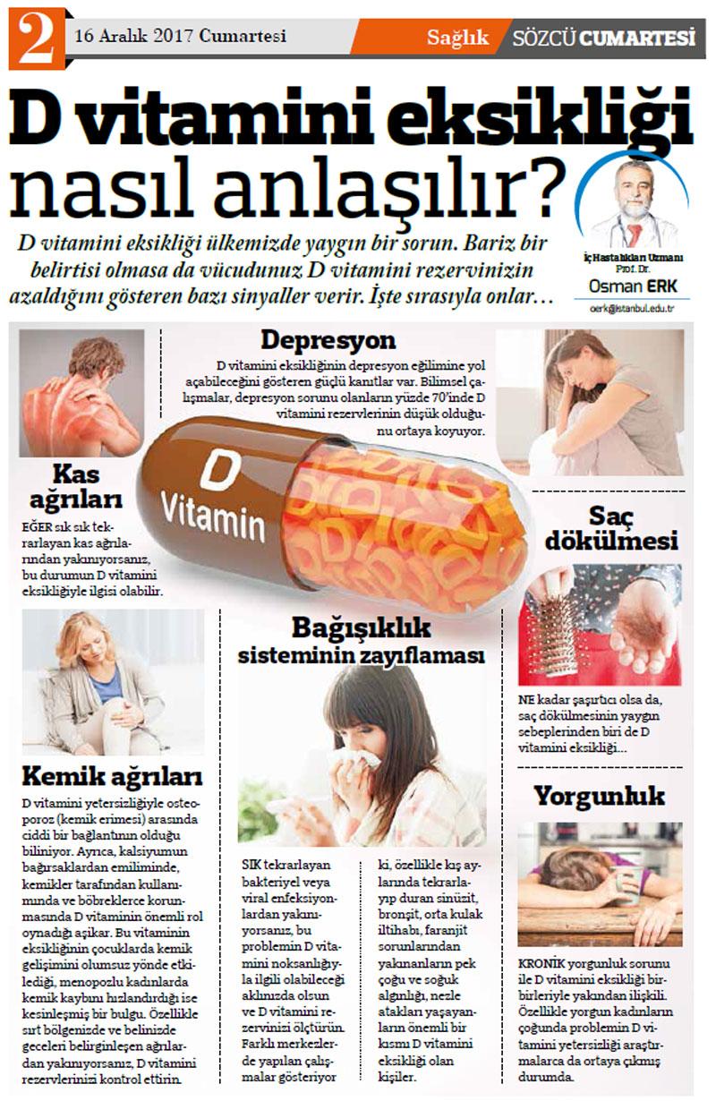 Vitamin Eksikliği ve Saç Dökülmesi