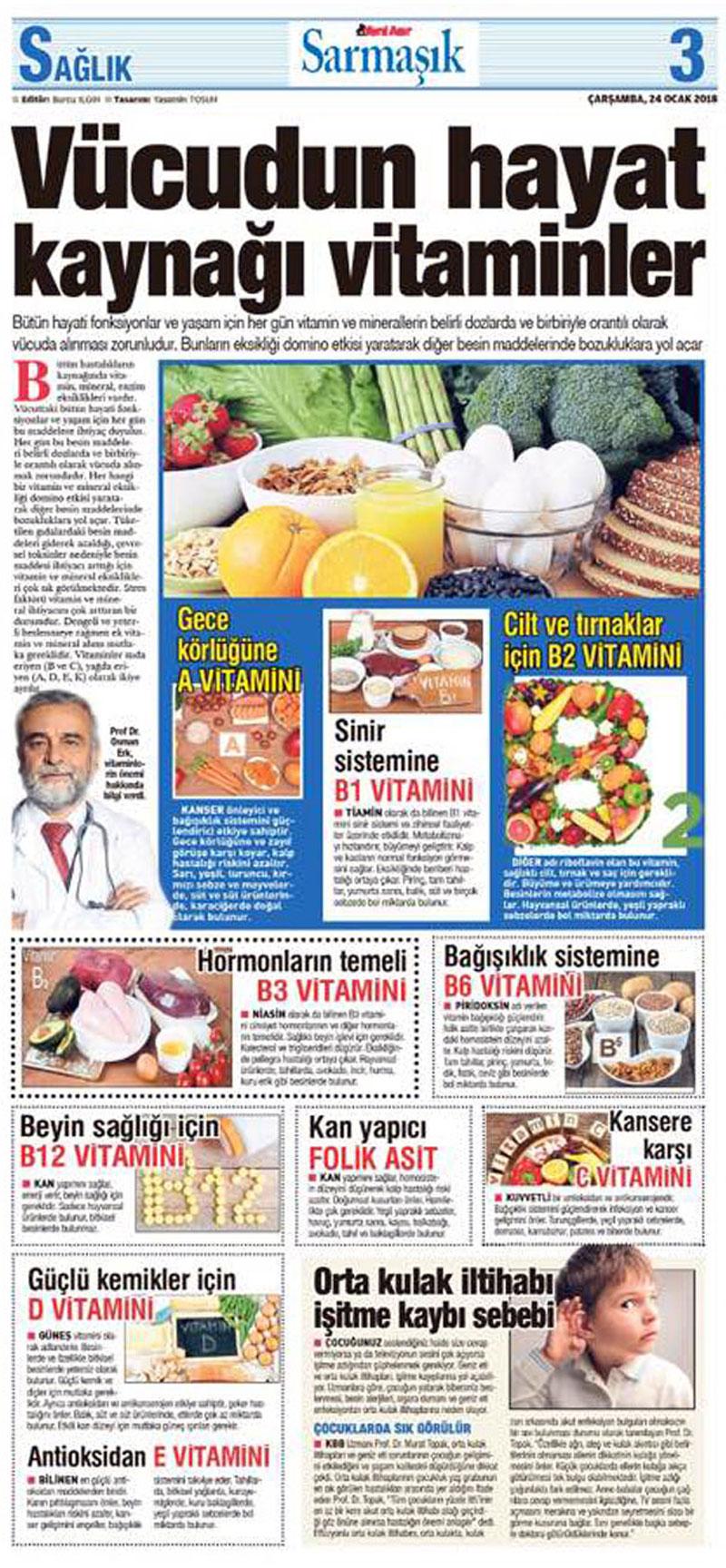 yeniasir_vucudun_hayatkaynagi_vitaminler